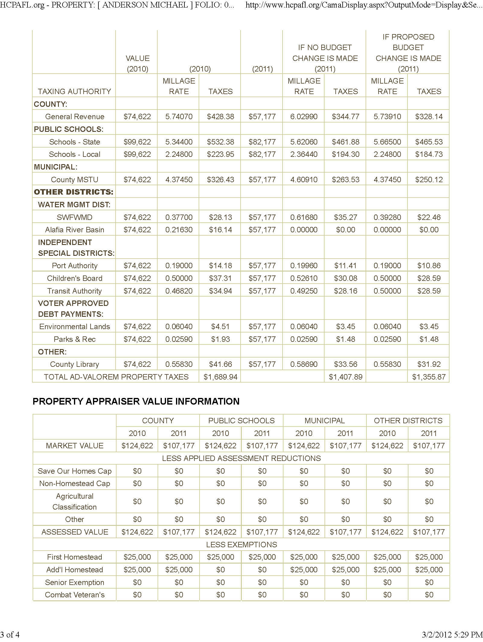 Copy of anderson ethel property tax info3.jpg