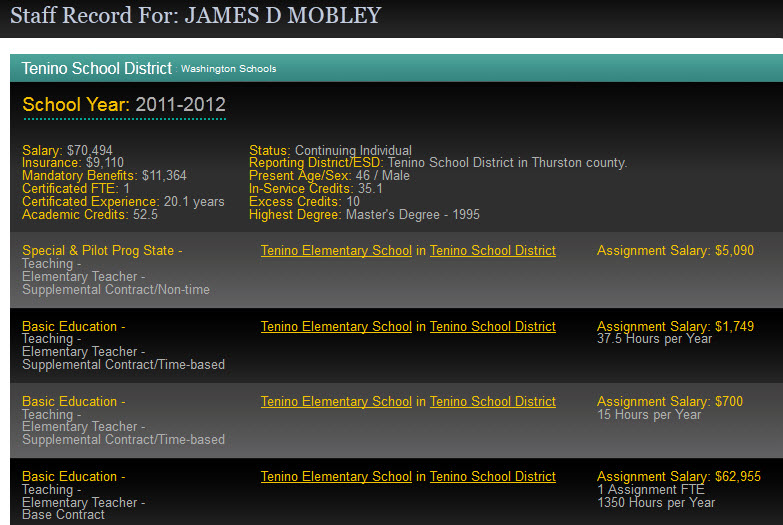 Mobley James Donald staff record 2011 2012.jpg