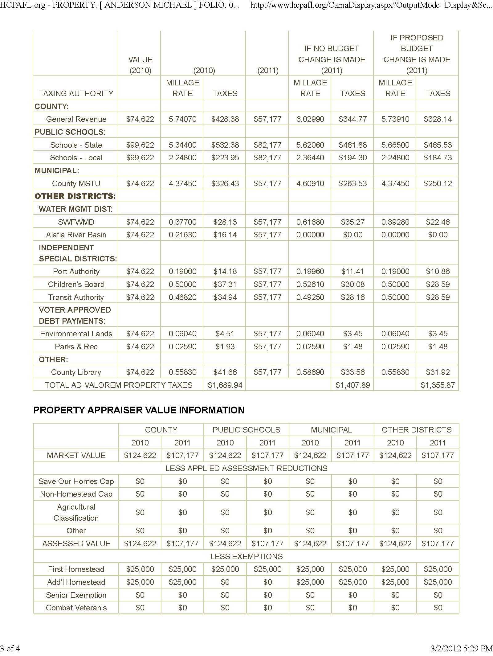 Copy of anderson ethel property tax info3.jpg